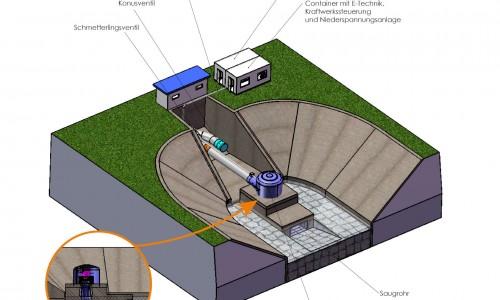 DIVE-Turbine_Bewaesserungskanal_Druckkammer_Detail-1.500x300-crop.jpg