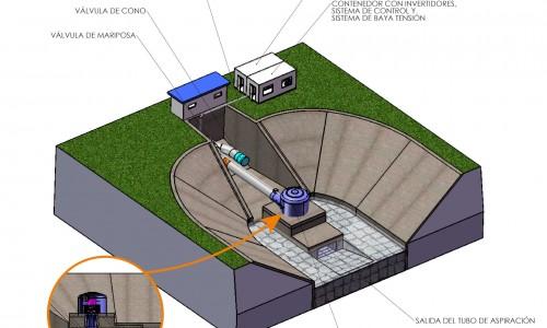 DIVE-Turbine_Irrigacion_Camara_Presion_Detalle-1.500x300-crop.jpg