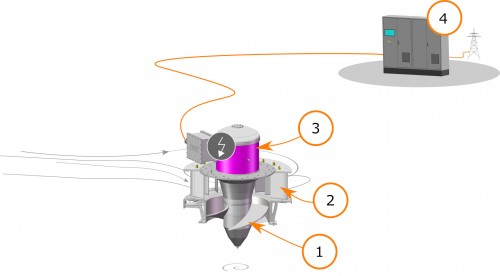 DIVE-Turbine_Regelung_.jpg